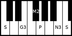 66-1 Amrutavarshini